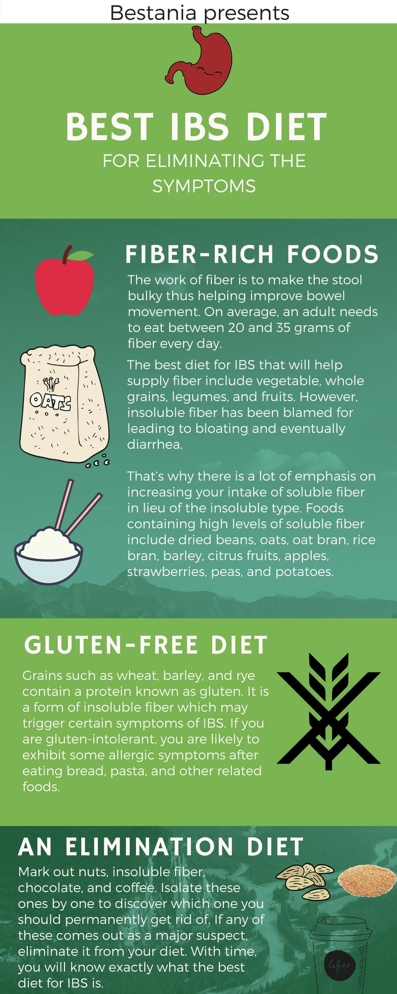 ibs-diet-1 (1)